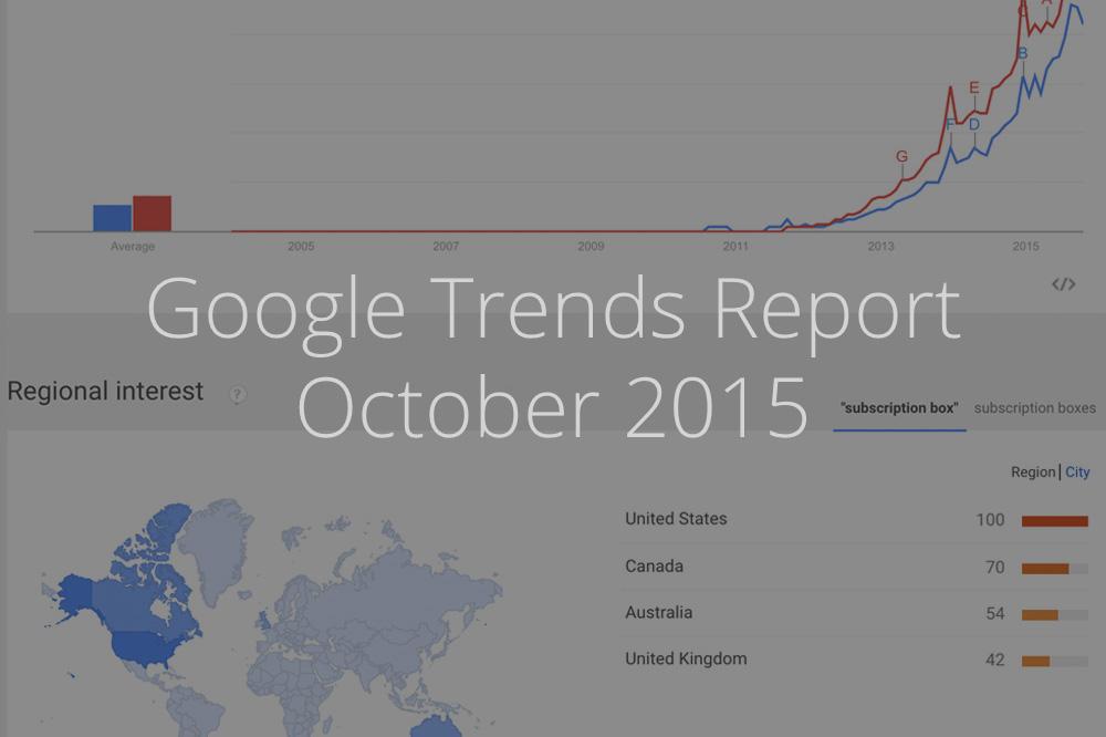 Google Trends October 2015