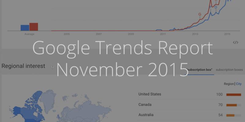 Google Trends November 2015